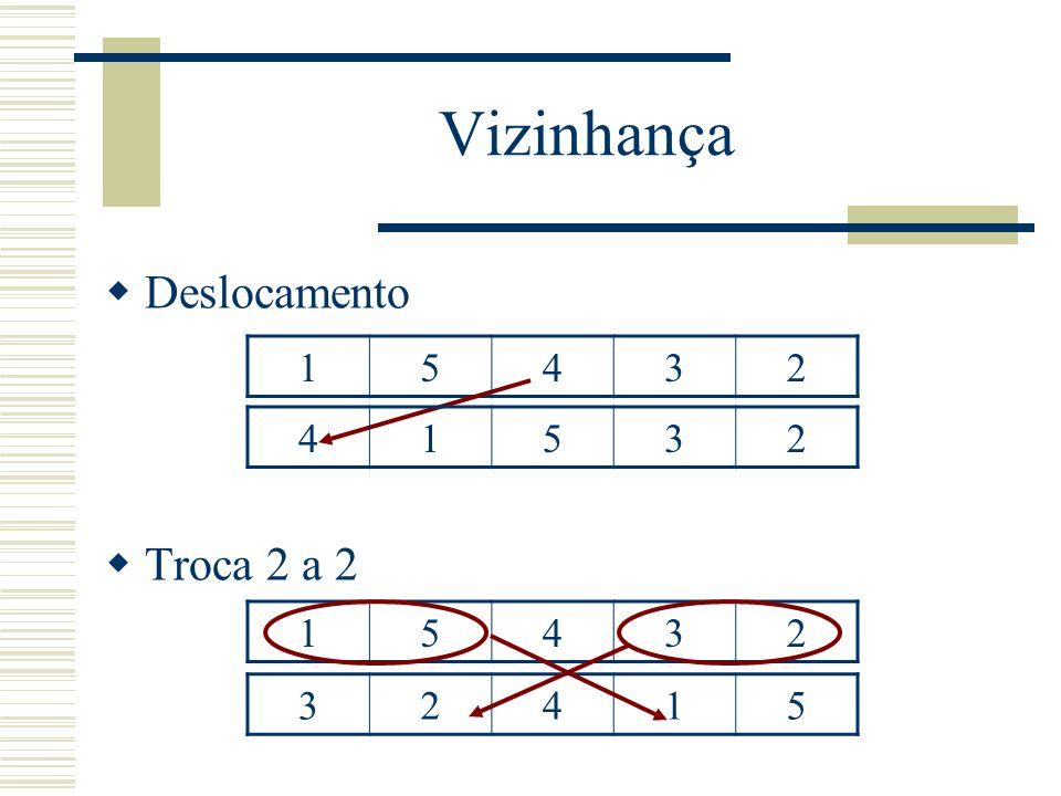 Vizinhança Deslocamento Troca 2 a 2 1 5 4 3 2 4 1 5 3 2 1 5 4 3 2 3 2