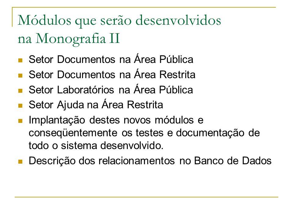 Módulos que serão desenvolvidos na Monografia II