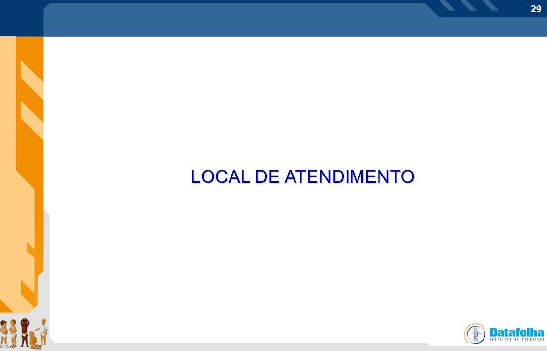 LOCAL DE ATENDIMENTO
