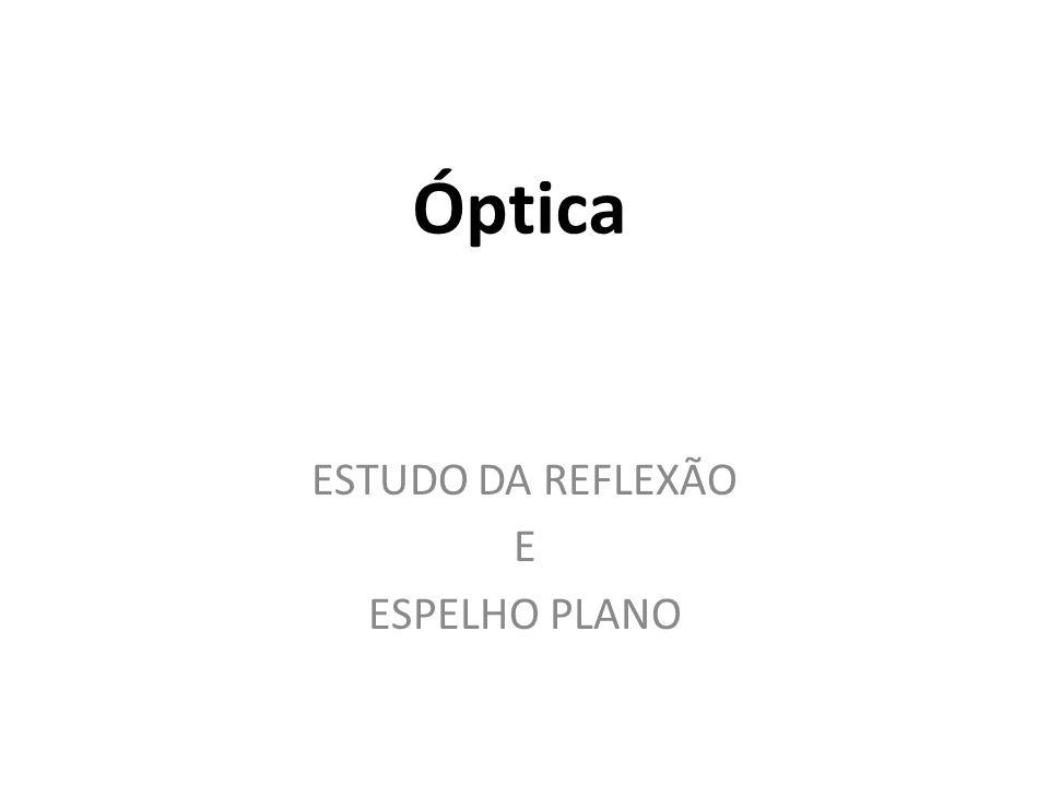ESTUDO DA REFLEXÃO E ESPELHO PLANO