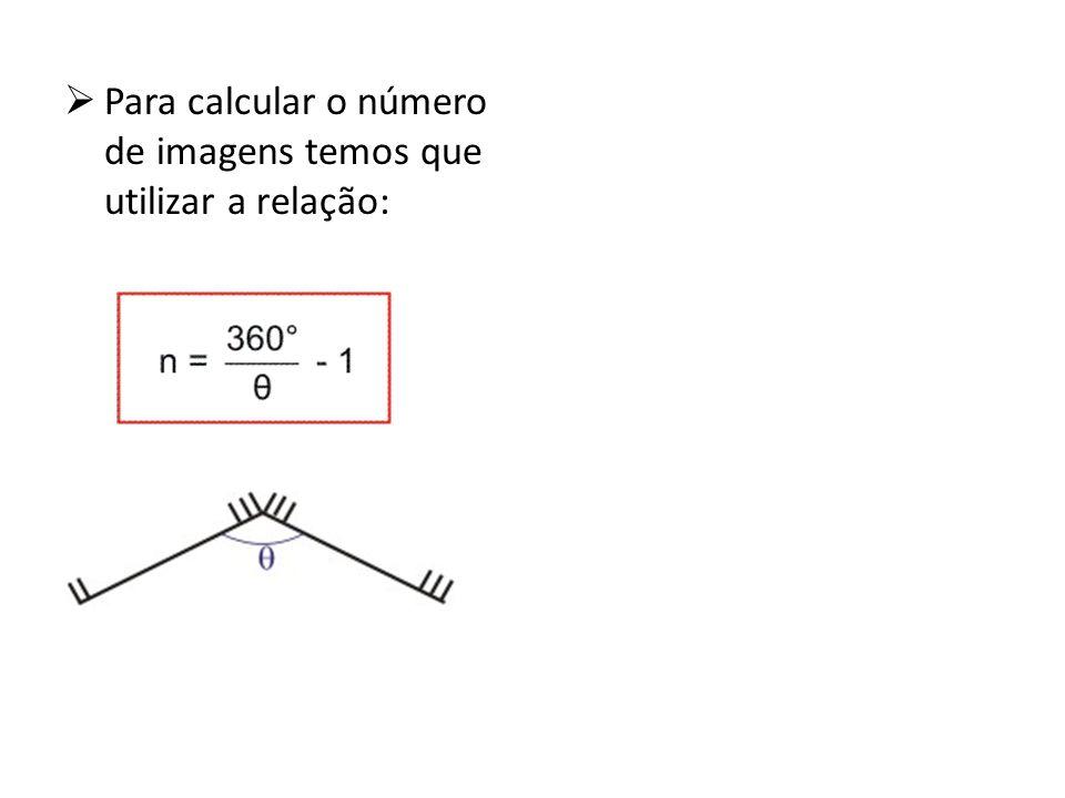 Para calcular o número de imagens temos que utilizar a relação: