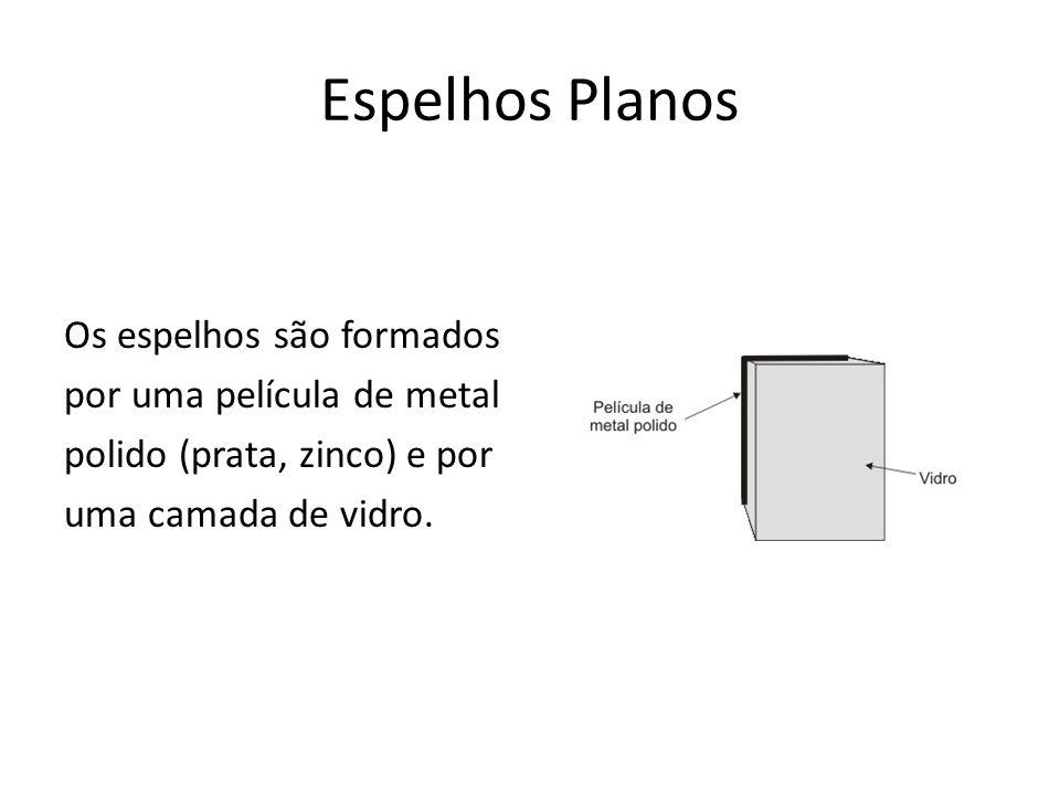 Espelhos PlanosOs espelhos são formados por uma película de metal polido (prata, zinco) e por uma camada de vidro.