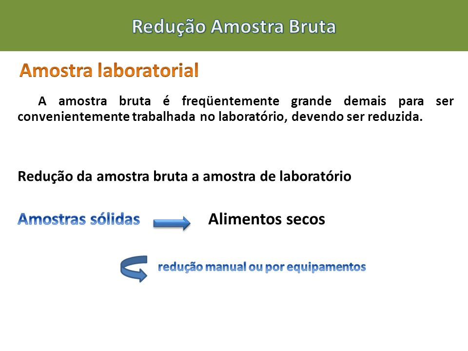Redução Amostra Bruta Amostra laboratorial