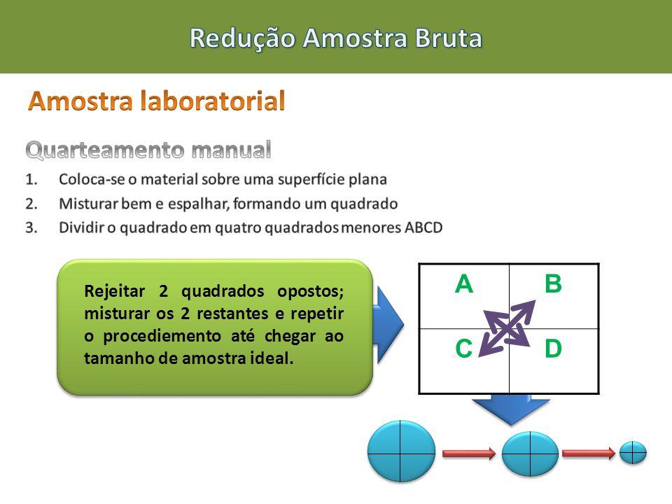 Redução Amostra Bruta Amostra laboratorial Quarteamento manual A B C D
