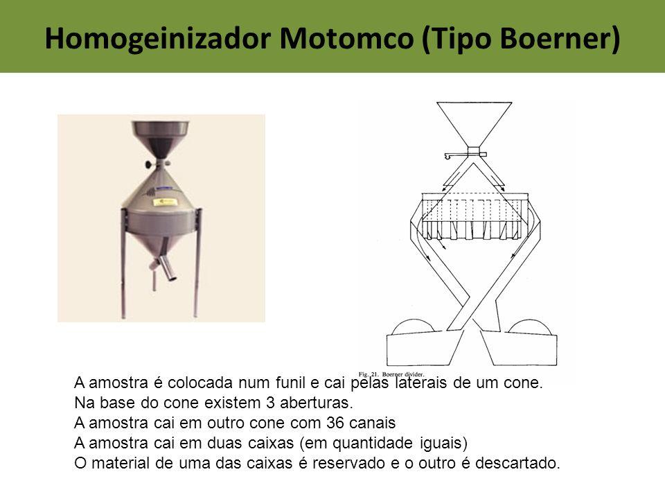 Homogeinizador Motomco (Tipo Boerner)