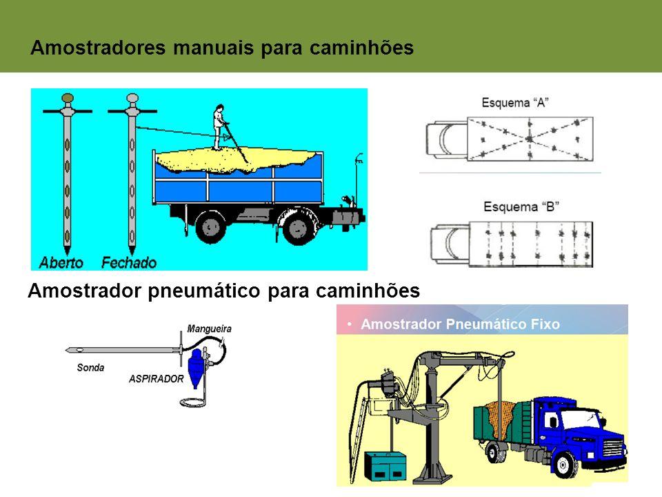 Amostradores manuais para caminhões