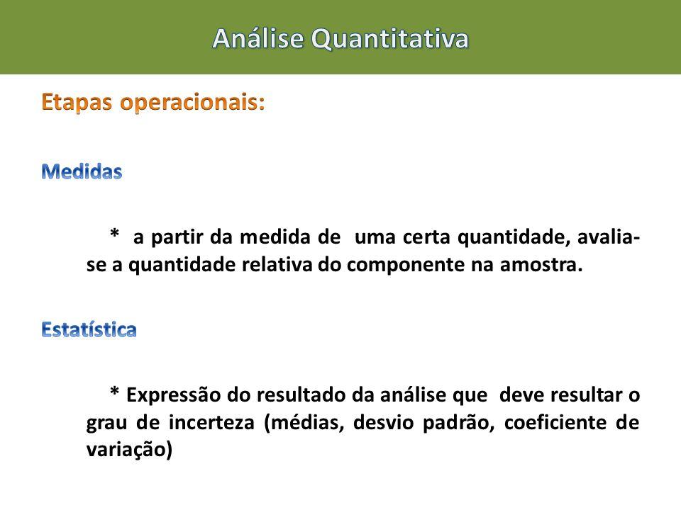 Análise Quantitativa Etapas operacionais: Medidas