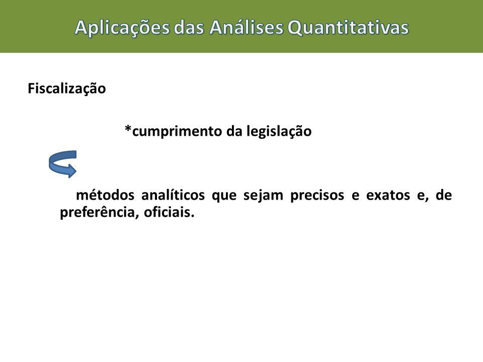 Aplicações das Análises Quantitativas