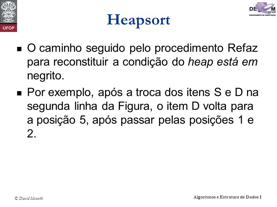 Heapsort O caminho seguido pelo procedimento Refaz para reconstituir a condição do heap está em negrito.