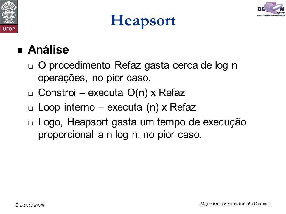 Heapsort Análise. O procedimento Refaz gasta cerca de log n operações, no pior caso. Constroi – executa O(n) x Refaz.