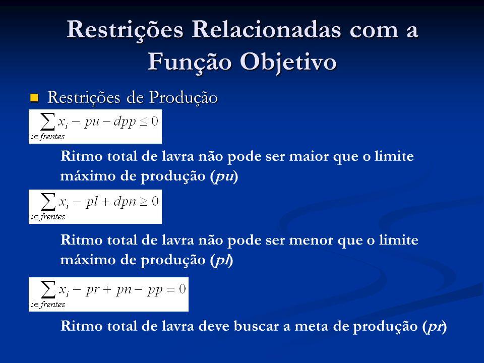 Restrições Relacionadas com a Função Objetivo