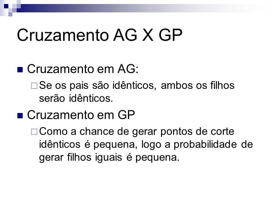 Cruzamento AG X GP Cruzamento em AG: Cruzamento em GP