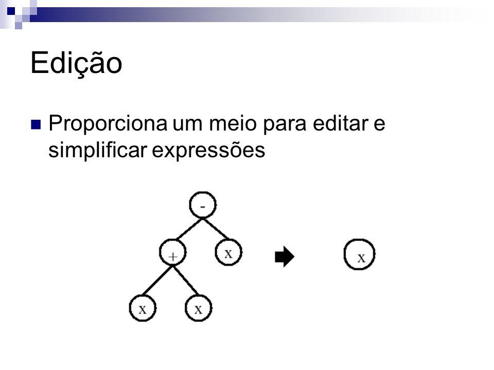 Edição Proporciona um meio para editar e simplificar expressões