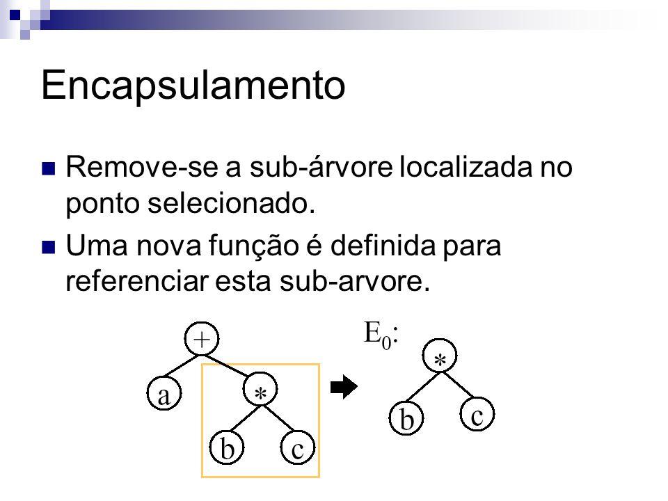 Encapsulamento Remove-se a sub-árvore localizada no ponto selecionado.
