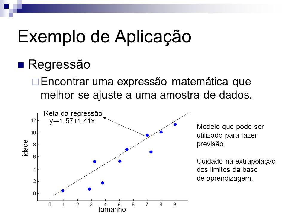 Exemplo de Aplicação Regressão