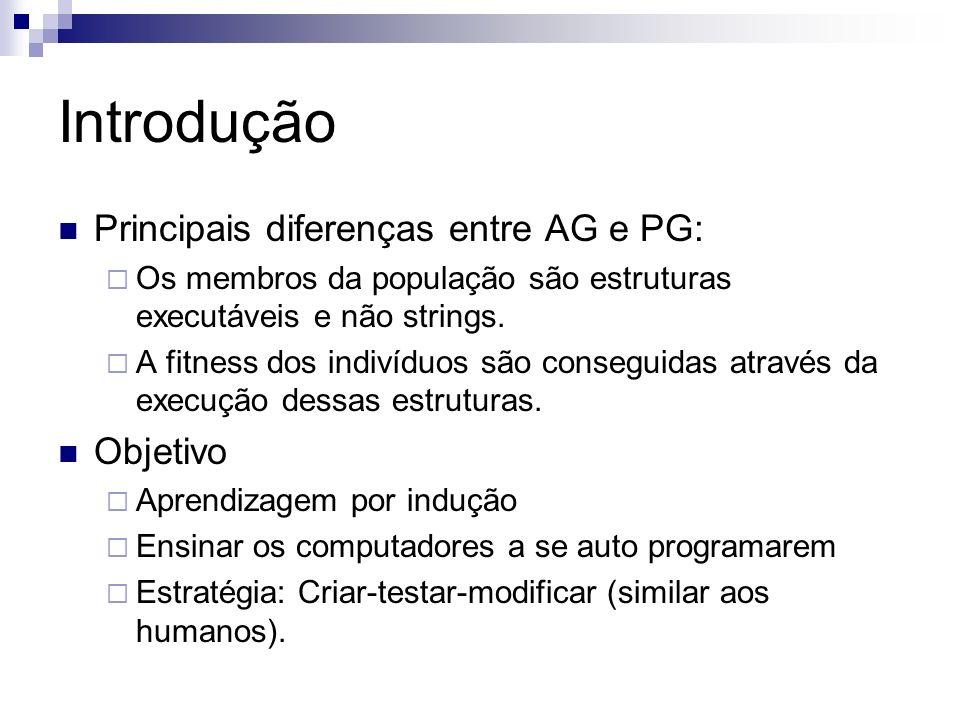 Introdução Principais diferenças entre AG e PG: Objetivo