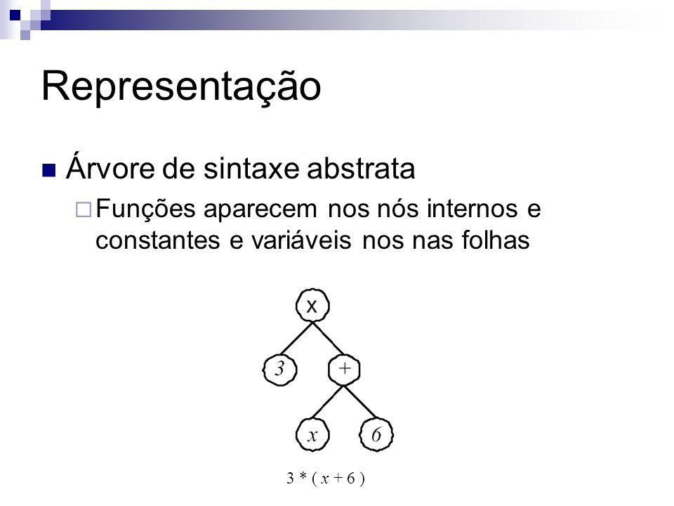Representação Árvore de sintaxe abstrata