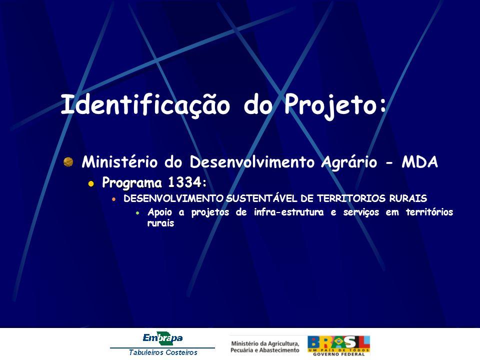 Identificação do Projeto: