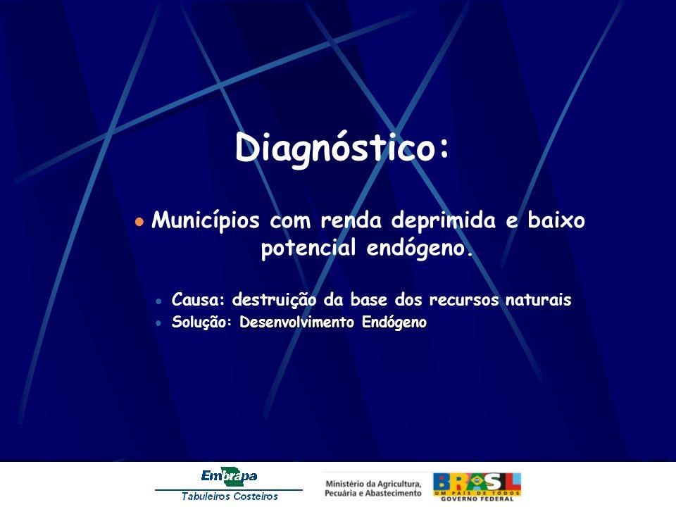 Municípios com renda deprimida e baixo potencial endógeno.