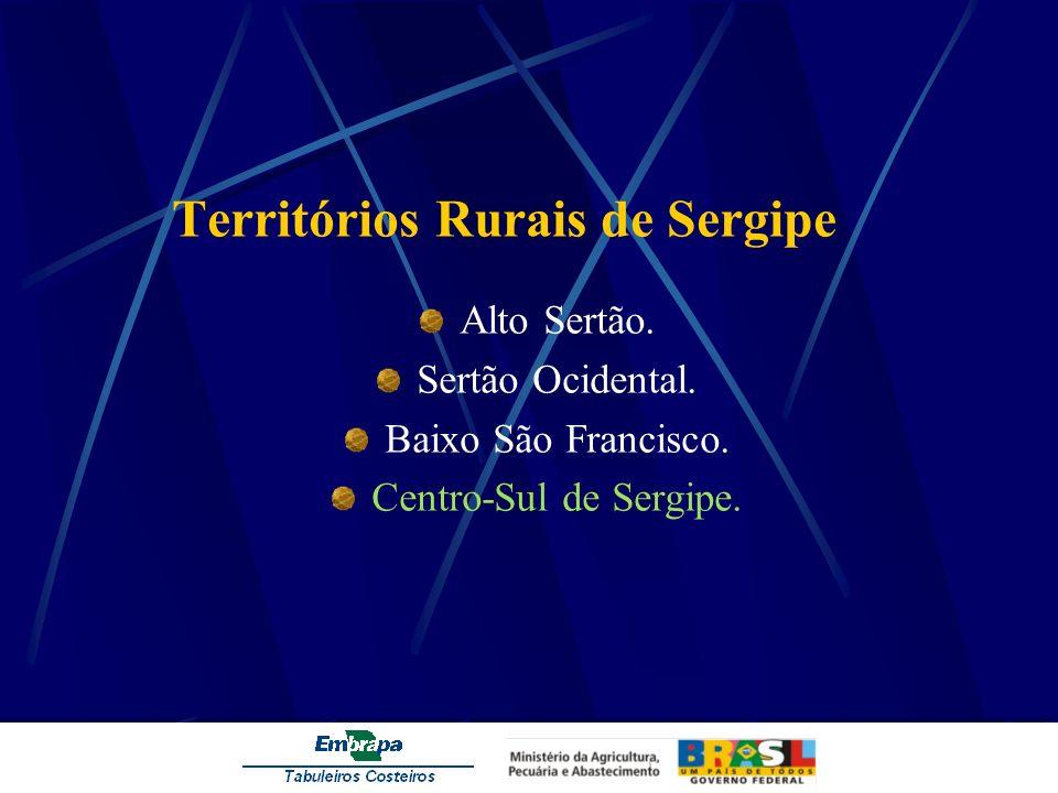 Territórios Rurais de Sergipe