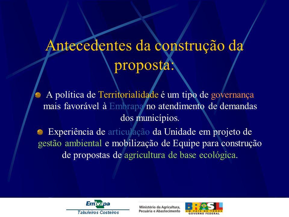 Antecedentes da construção da proposta: