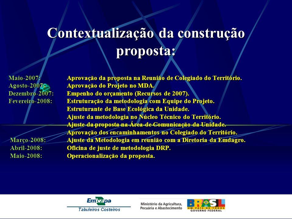 Contextualização da construção proposta: