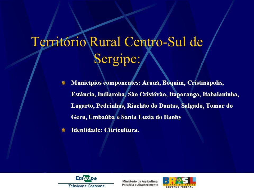 Território Rural Centro-Sul de Sergipe: