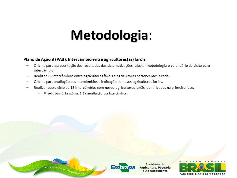 Metodologia: Plano de Ação 3 (PA3): Intercâmbio entre agricultores(as) faróis.