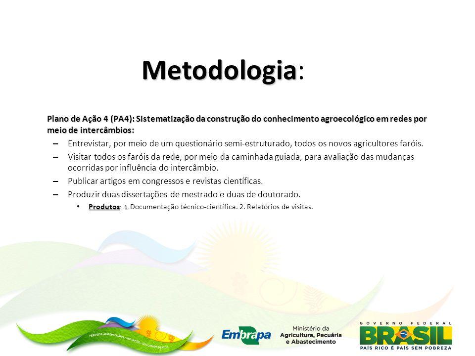 Metodologia: Plano de Ação 4 (PA4): Sistematização da construção do conhecimento agroecológico em redes por meio de intercâmbios: