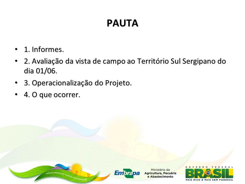 PAUTA 1. Informes. 2. Avaliação da vista de campo ao Território Sul Sergipano do dia 01/06. 3. Operacionalização do Projeto.