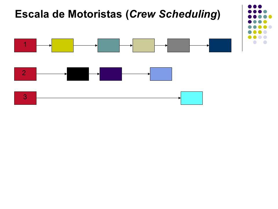 Escala de Motoristas (Crew Scheduling)