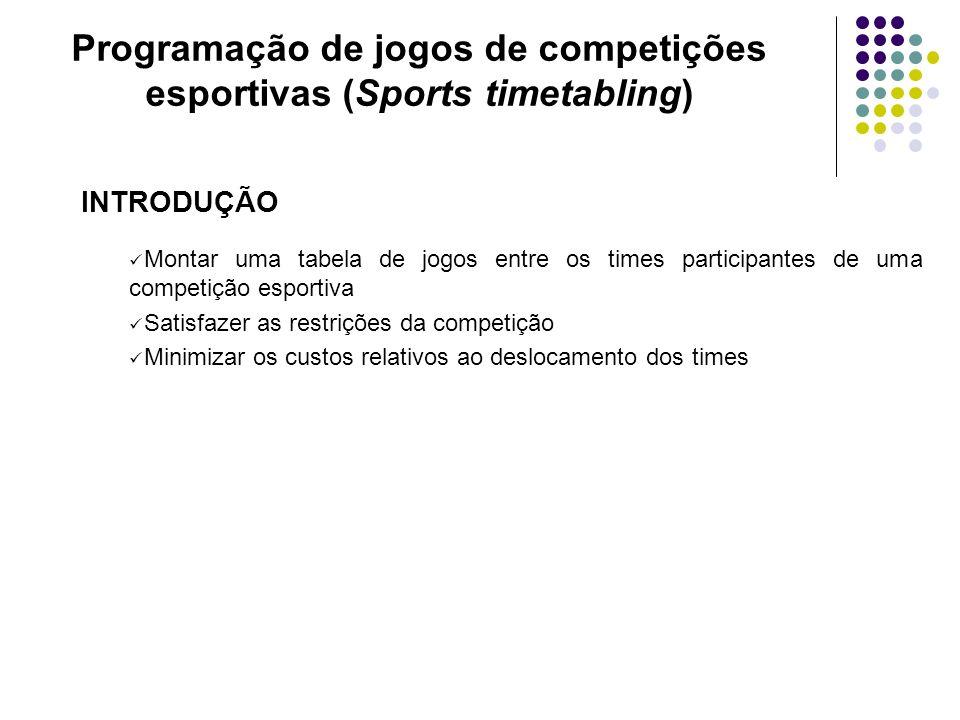 Programação de jogos de competições esportivas (Sports timetabling)