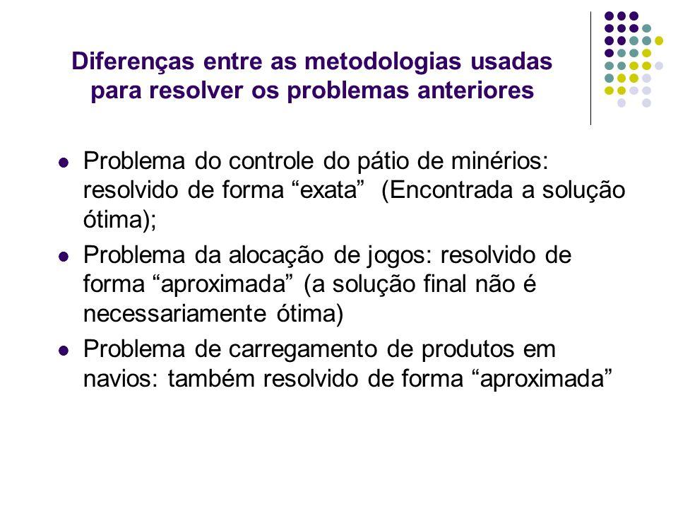 Diferenças entre as metodologias usadas para resolver os problemas anteriores