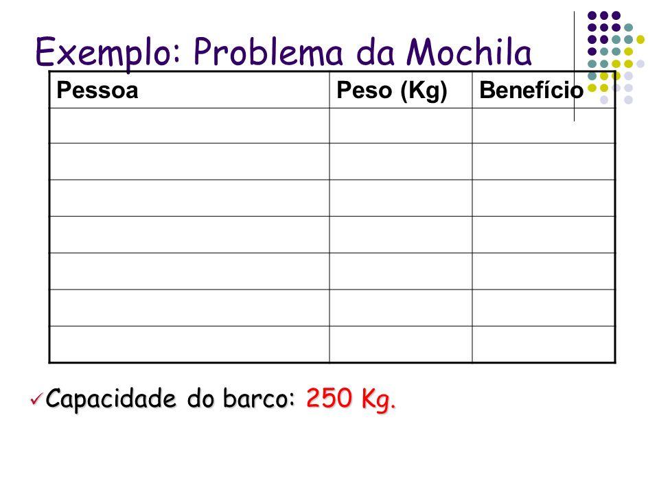 Exemplo: Problema da Mochila