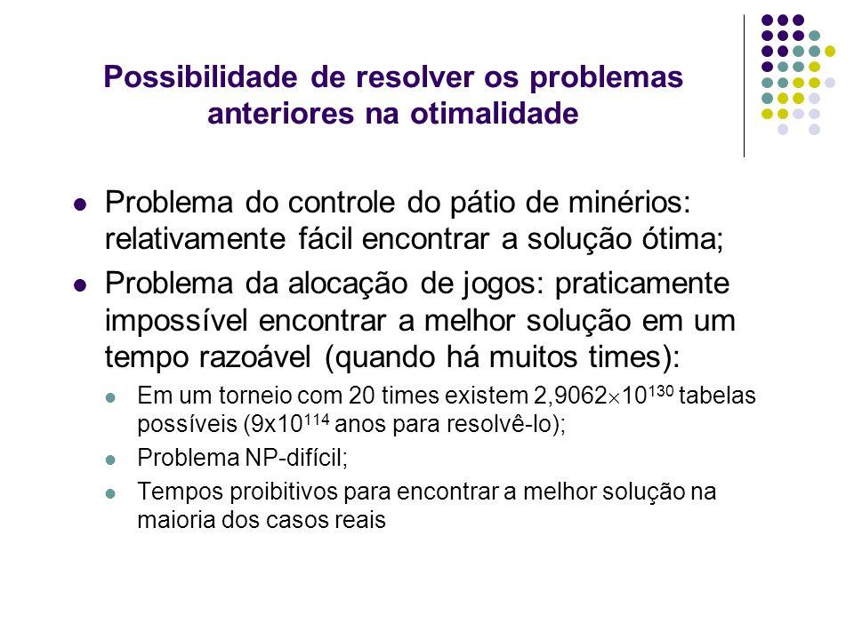 Possibilidade de resolver os problemas anteriores na otimalidade