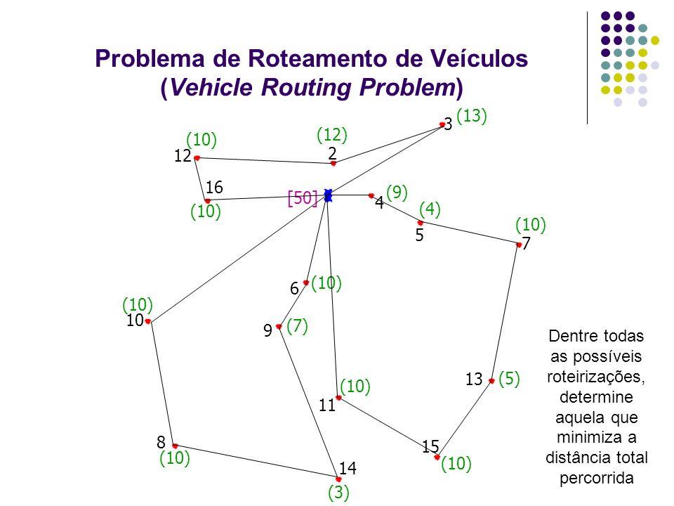 Problema de Roteamento de Veículos (Vehicle Routing Problem)