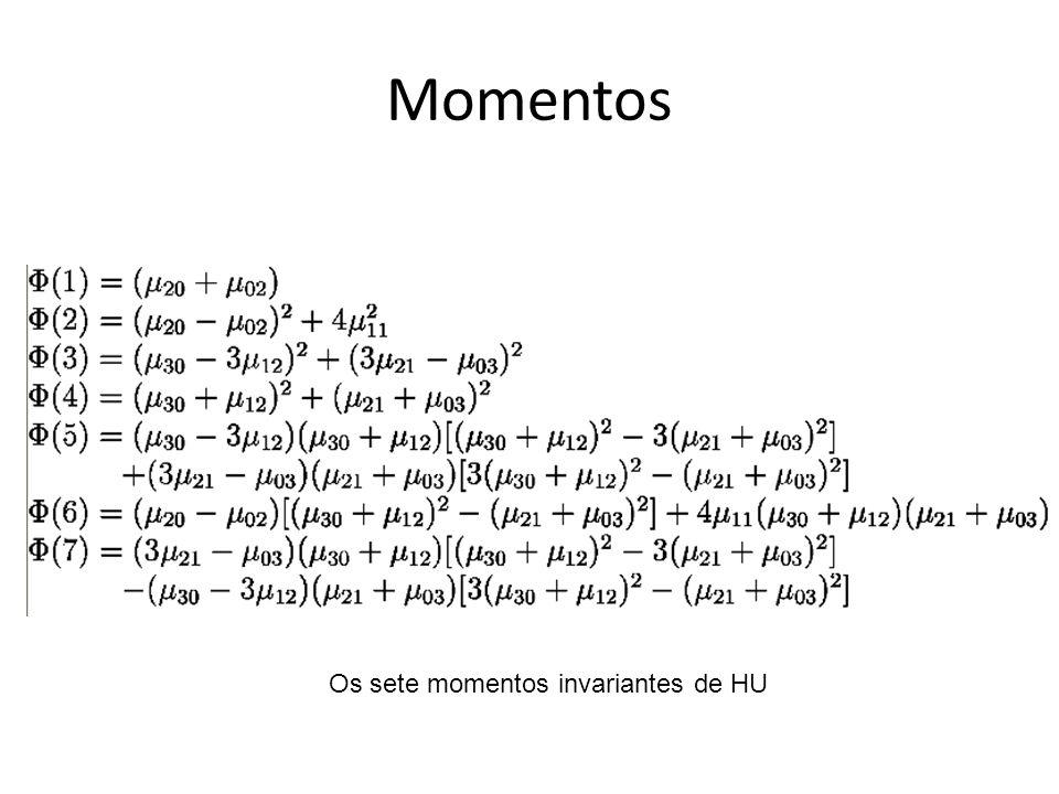 Momentos Os sete momentos invariantes de HU