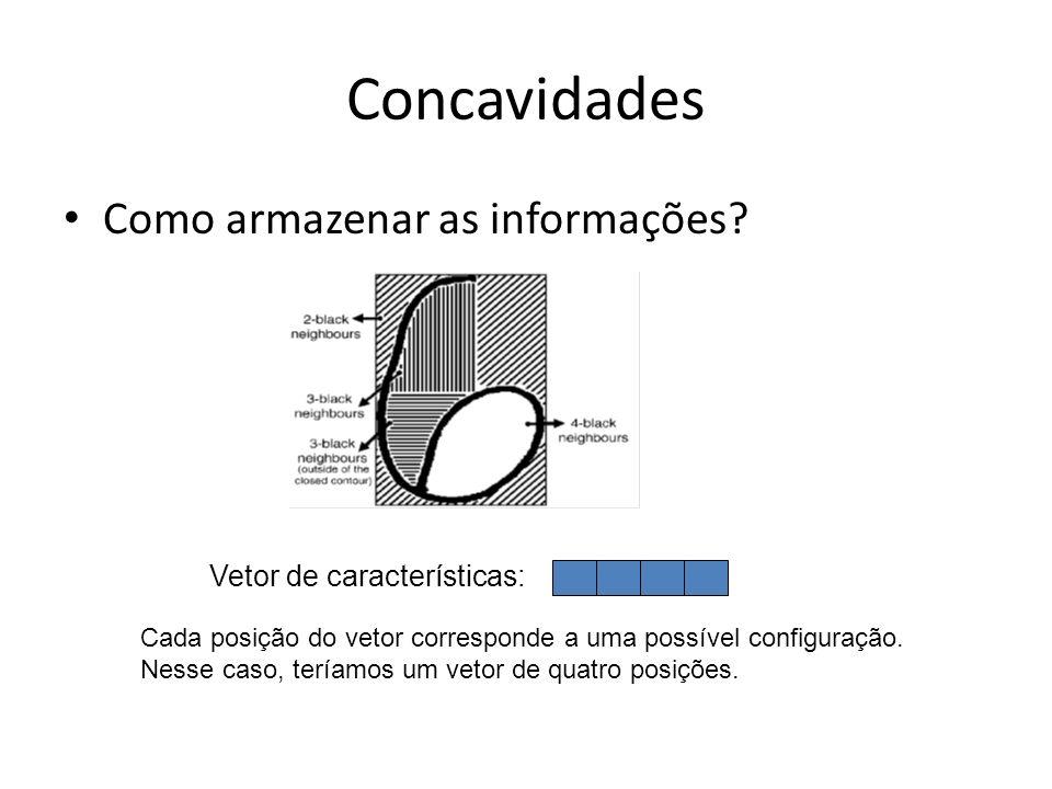 Concavidades Como armazenar as informações Vetor de características: