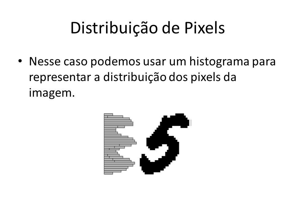Distribuição de Pixels