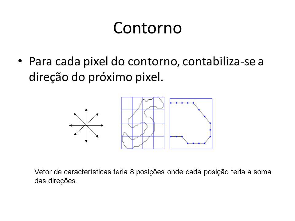 Contorno Para cada pixel do contorno, contabiliza-se a direção do próximo pixel.