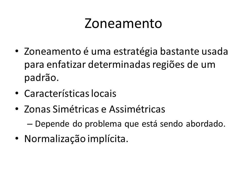 Zoneamento Zoneamento é uma estratégia bastante usada para enfatizar determinadas regiões de um padrão.
