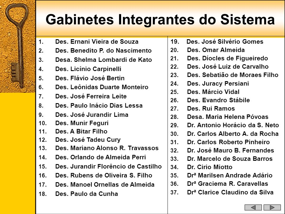 Gabinetes Integrantes do Sistema TOTAL DE GABINETES TREINADOS: 37