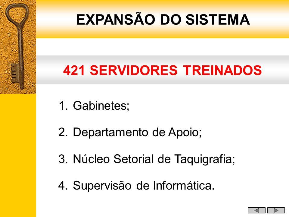 EXPANSÃO DO SISTEMA 421 SERVIDORES TREINADOS Gabinetes;