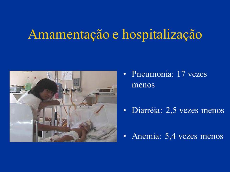 Amamentação e hospitalização