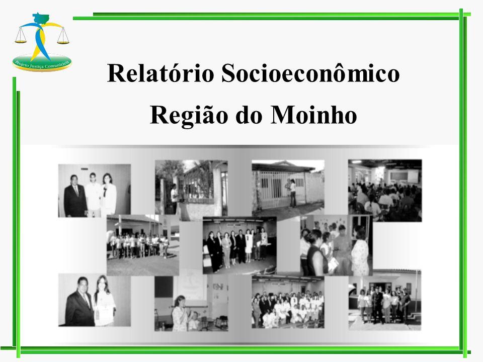 Relatório Socioeconômico