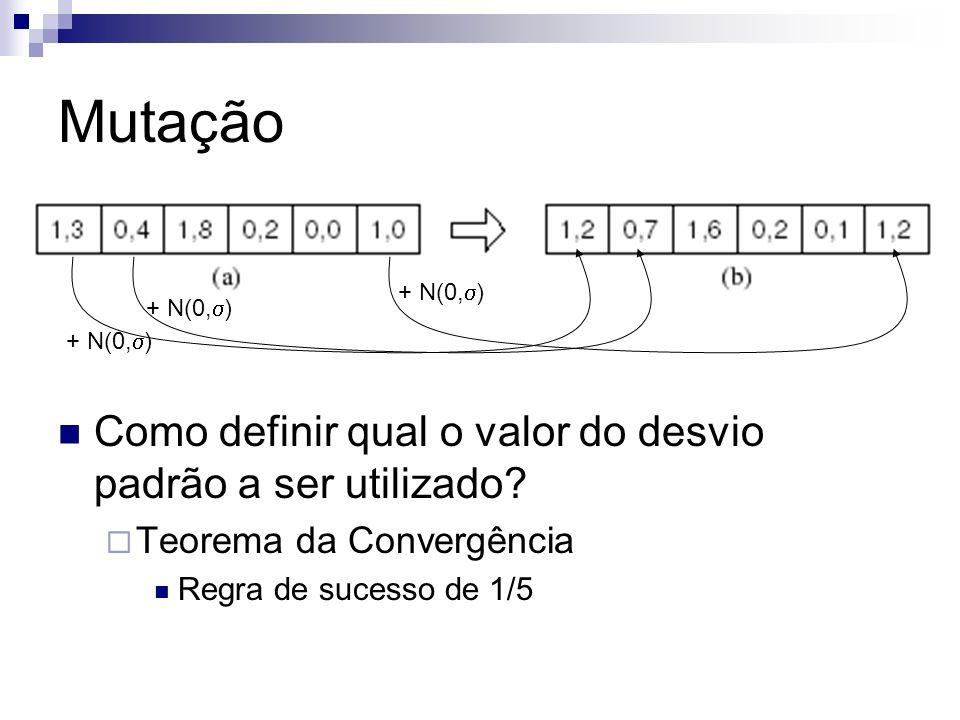 Mutação Como definir qual o valor do desvio padrão a ser utilizado