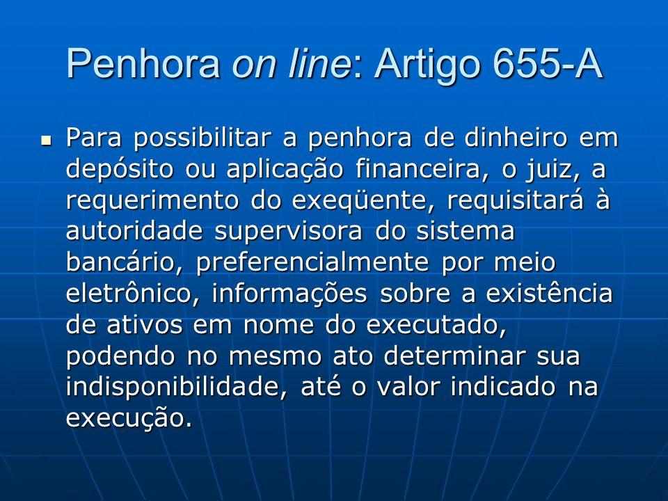 Penhora on line: Artigo 655-A
