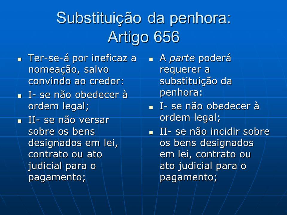 Substituição da penhora: Artigo 656