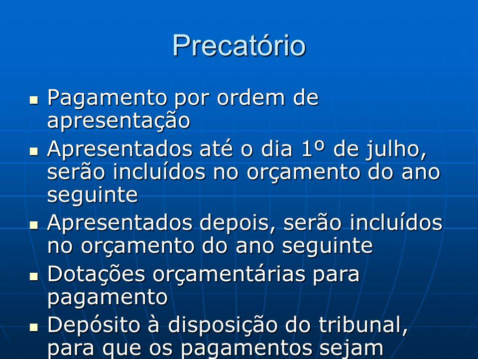 Precatório Pagamento por ordem de apresentação