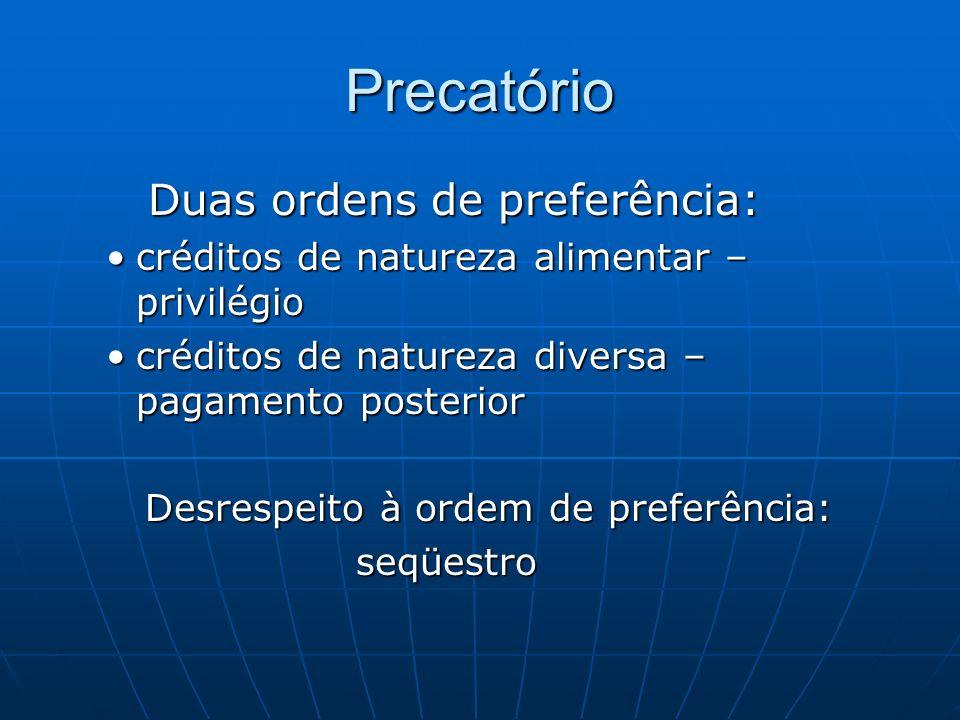 Precatório Duas ordens de preferência: